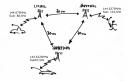 Forenklet skisse over linksystemet